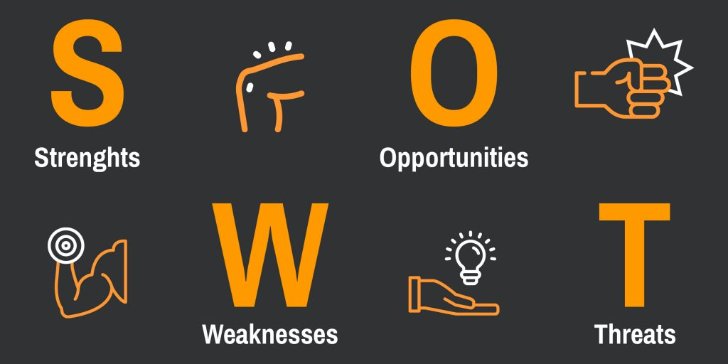 A SWOT analysis can be useful to identify your Strengths, Weaknesses, Opportunities and Threats in a business plan.